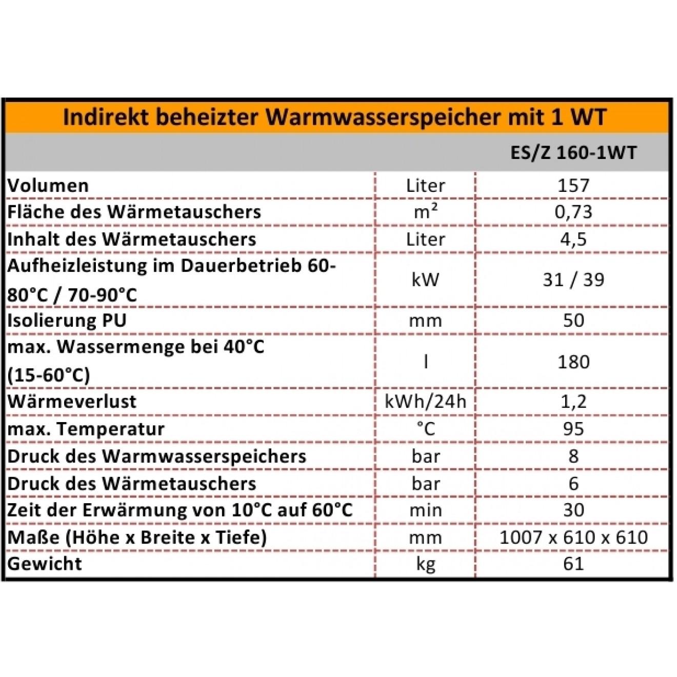Fein Wie Funktioniert Ein Boilersystem Bilder - Elektrische ...